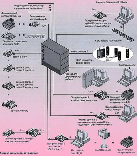 Инструкция Siemens Ultraset Comfort