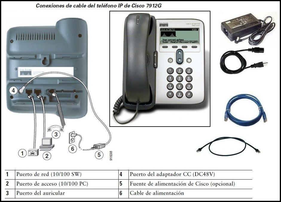 Cisco IP Phone 7912 инструкция
