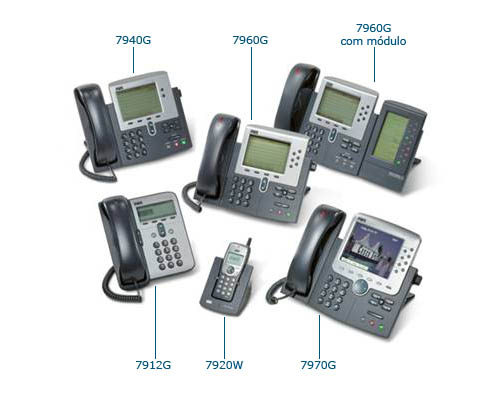 распродажа Cisco IP Phone 7910 7911G 7912 7960G 7970G avaya